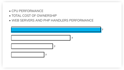 Analysis of AMD EPYC™ AND 2nd Generation Intel® Xeon® Scalable Processors-based servers.